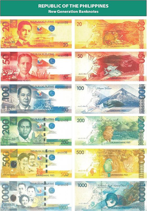 the philippine currency evolution